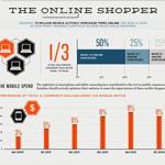 online-shopper-150x150