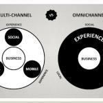 omni-channel-150x1501