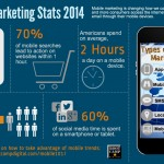 Mobile-Marketing-Stats-20141-150x1501