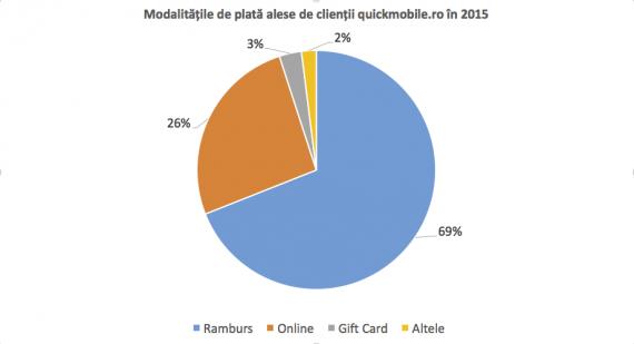 quickmobilero-plati-2015