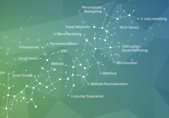 algoritmi și predicții de e-commerce