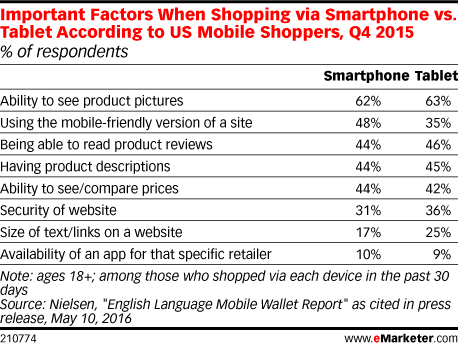 Mobile Shoppers 1