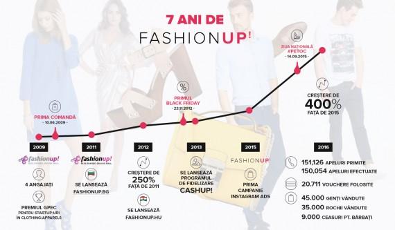 FashionUp_7ani