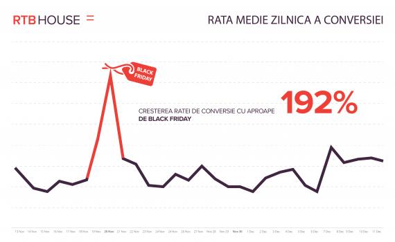 rtb-house-infografic