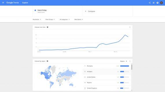 google-trends-statistics