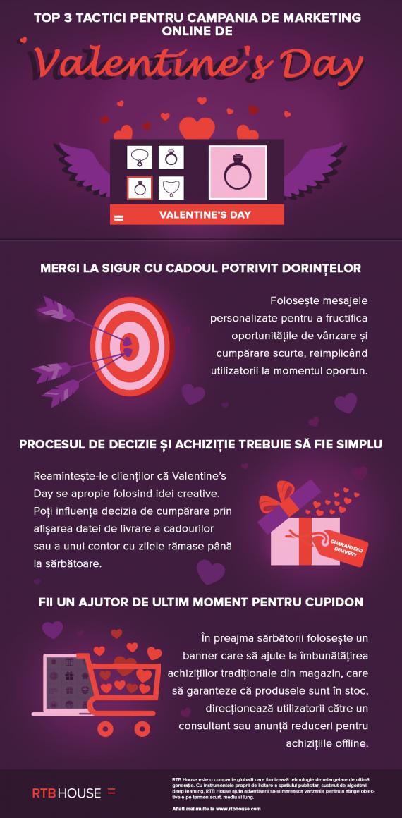 Valentine's Day_infographic_RO