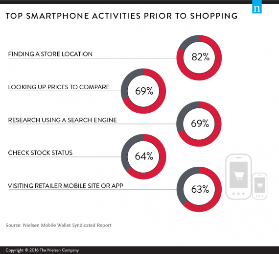 mobile-shopping-canada