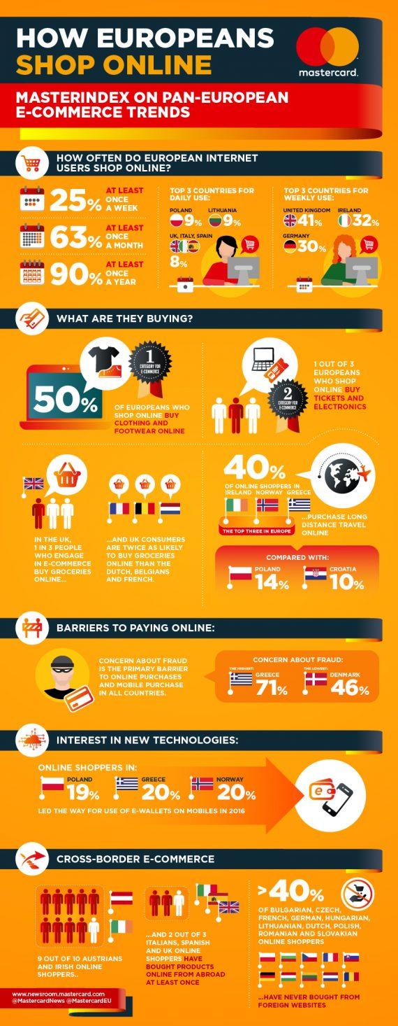 Masterindex - Infographic