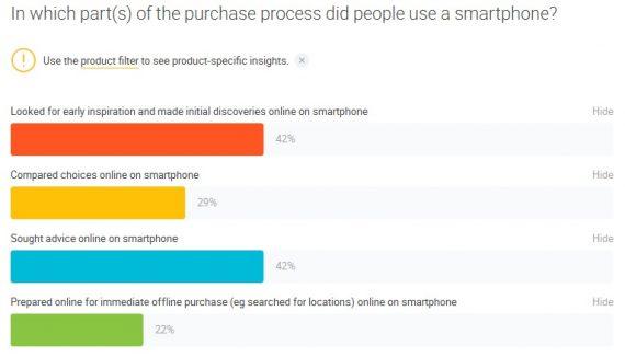google consumer barometer RO 2