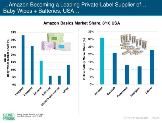 amazon basics slide