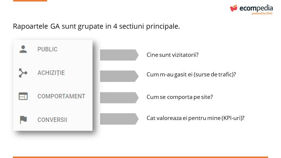 01-Introducere in Google Analytics-1