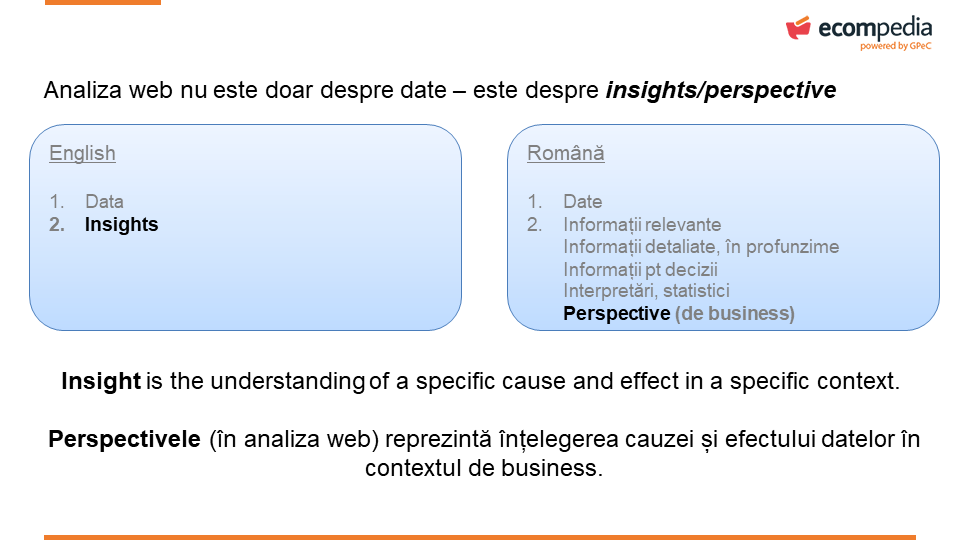 free1.1-Introducere in Google Analytics