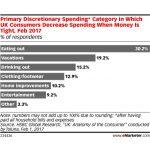 Britanicii isi cheltuie surplusul de bani pe vacante (studiu)