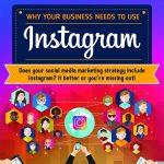 Afacerea ta trebuie sa fie pe Instagram. Uite de ce! (infografic)