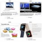 Vizualizarea online a produselor – un scurt istoric