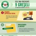 "9 ""greseli"" pe care le fac magazinele online de incredere atestate TRUSTED.ro"