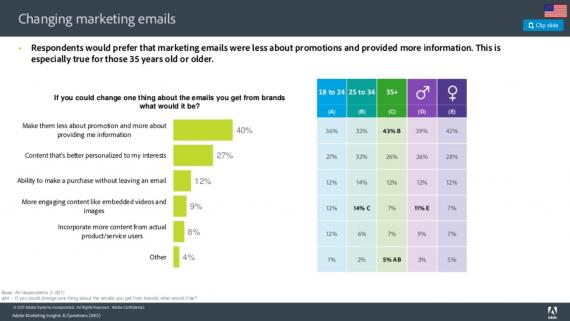 Adobe-Improving-Brand-Emails-Sept2017
