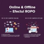 """Ce e """"efectul ROPO"""" si cum retargetam pentru conversia offline?"""