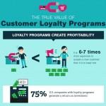 Cum iti loializezi clientii online?