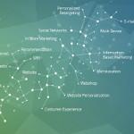 Lider mondial în motoare de recomandări, algoritmi și predicții de e-commerce, activ pe piața din România