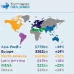 Asia e regina e-commerce-ului mondial
