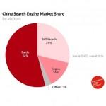 5 informatii-cheie despre peisajul digital chinezesc