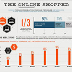 [infografic] The Joy of Clicking: Examining the Needs of Online Shoppers