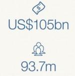 Milioane de consumatori traverseaza frontierele virtuale pentru a cumpara online