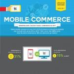 Comertul mobile, in cifre (infografic)