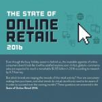 Cum arata retail-ul online in 2016? (infografic)