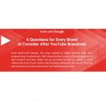 6 intrebari pentru o strategie video online eficienta (infografic)