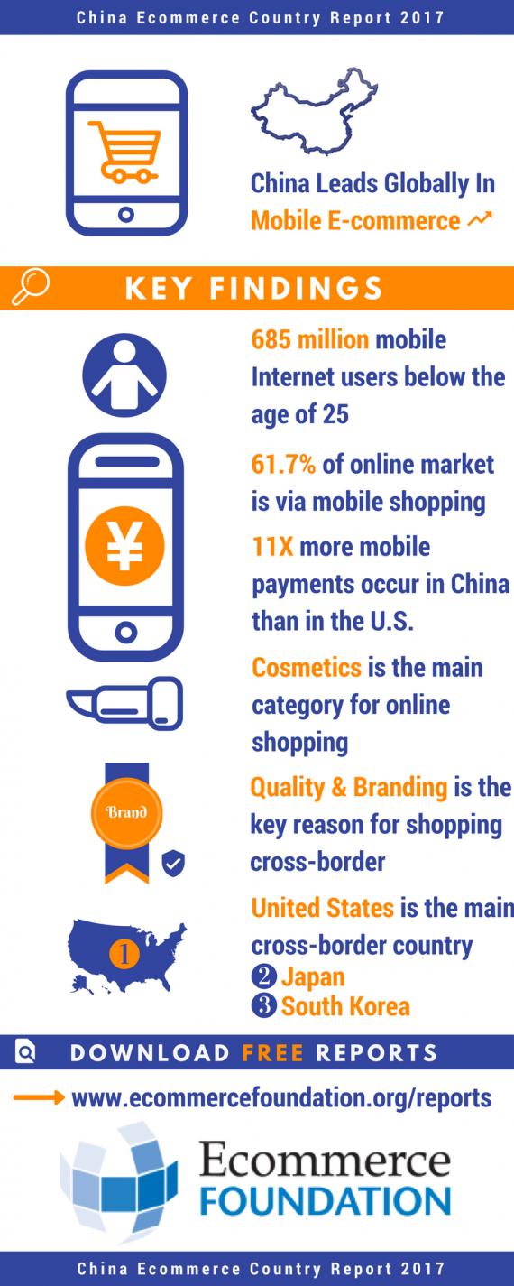 China infographic