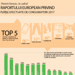 info plati euro 2017 mica