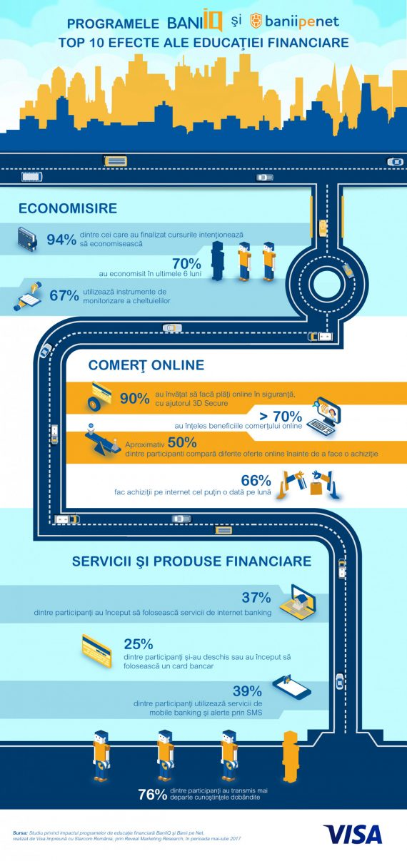 infografic-studiu-impact-programe-baniiq-si-banii-pe-net-full
