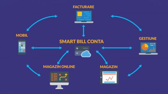 smartbill conta
