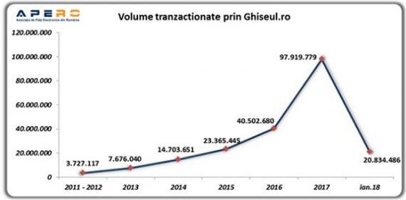 volume-ghiseuro1