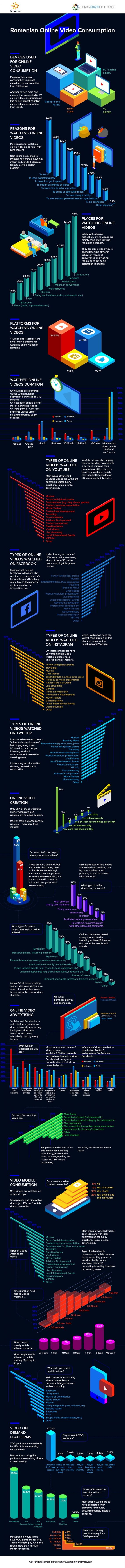 Infographic_Online-Video-Consumtion-compressor
