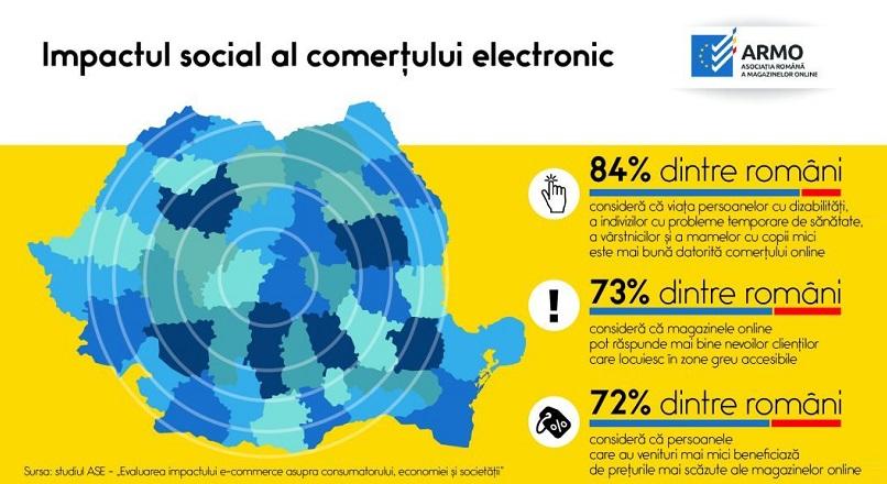 infografic ARMO