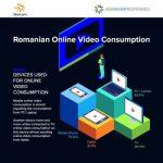 10 lucruri de stiut despre campaniile video, in Romania (studiu)
