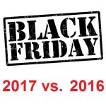 Cat am cumparat de Black Friday 2017 fata de 2016? [UPDATE]