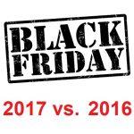 Cat am cumparat de Black Friday 2017 fata de 2016? [UPDATE]