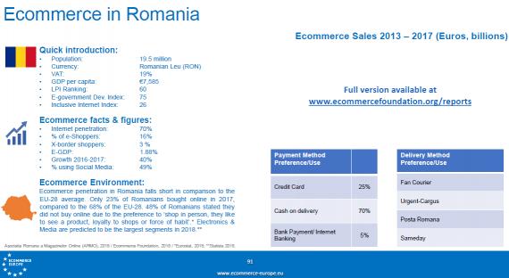 ecomm romania 2017 cifre