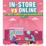 SUA: 11 retaileri de top offline vs. online (infografic)