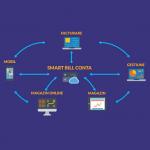S-a lansat aplicatia gratuita SmartBill CONTA