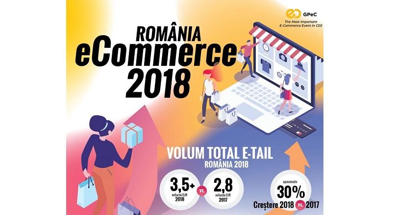 Romania: cumparaturi online de peste 3,5 miliarde € in 2018, +30% YoY (raport)