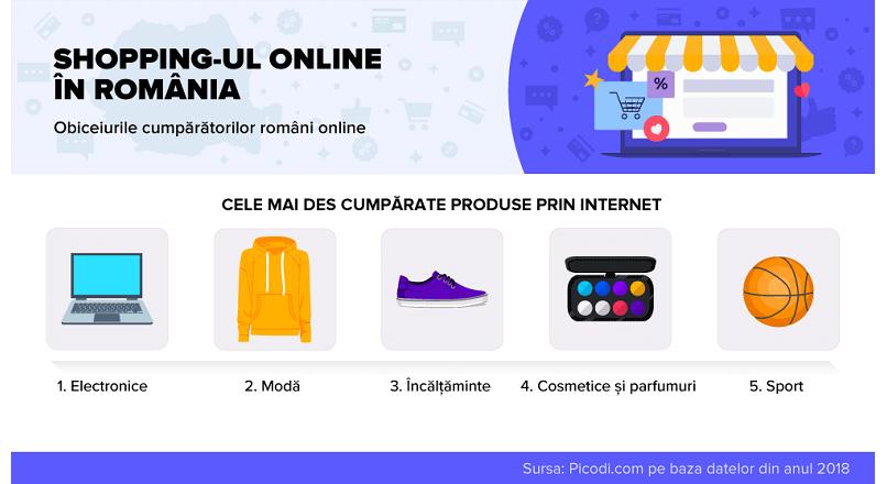 Cum arata comertul electronic in Romania (infografic)