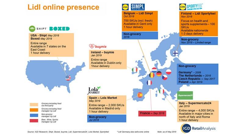 Lidl isi accelereaza dezvoltarea e-commerce