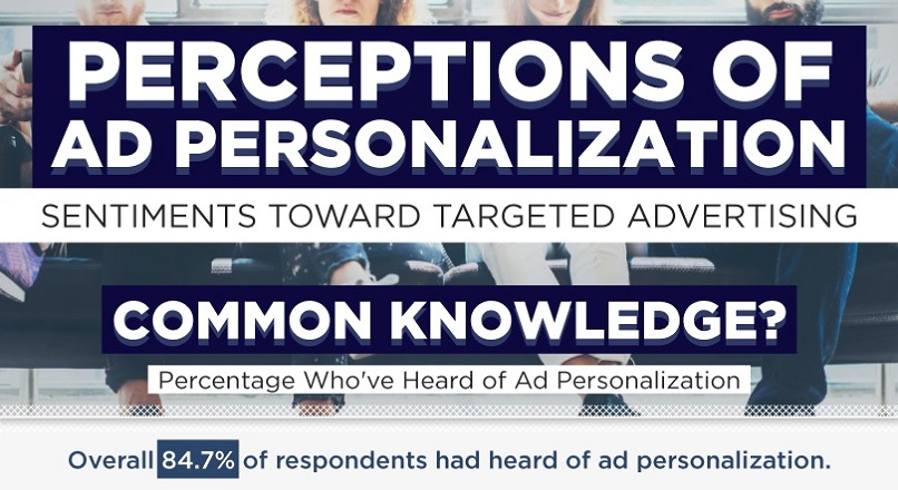 Ce cred consumatorii despre personalizare (infografic)