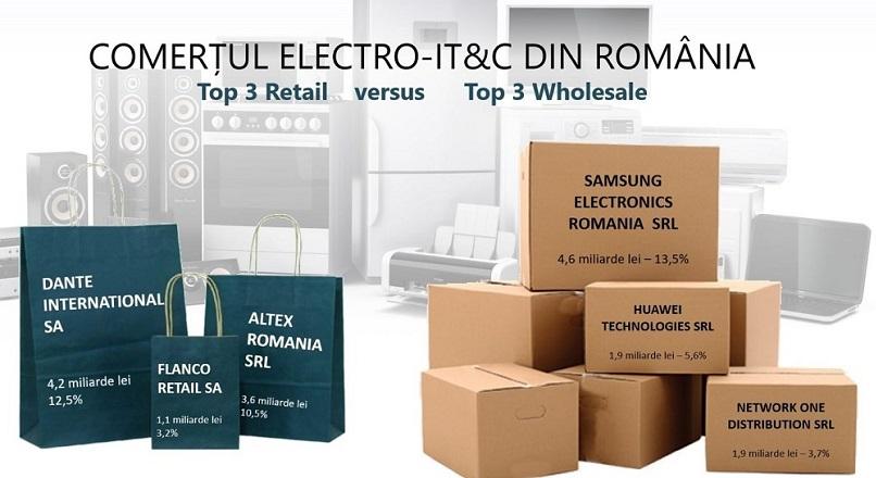 Romania: piata de electro-IT&C e in crestere, gratie e-commerce-ului (studiu)