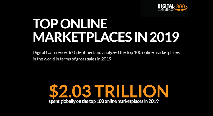 Top marketplace-uri online din lume, in 2019 (infografic)